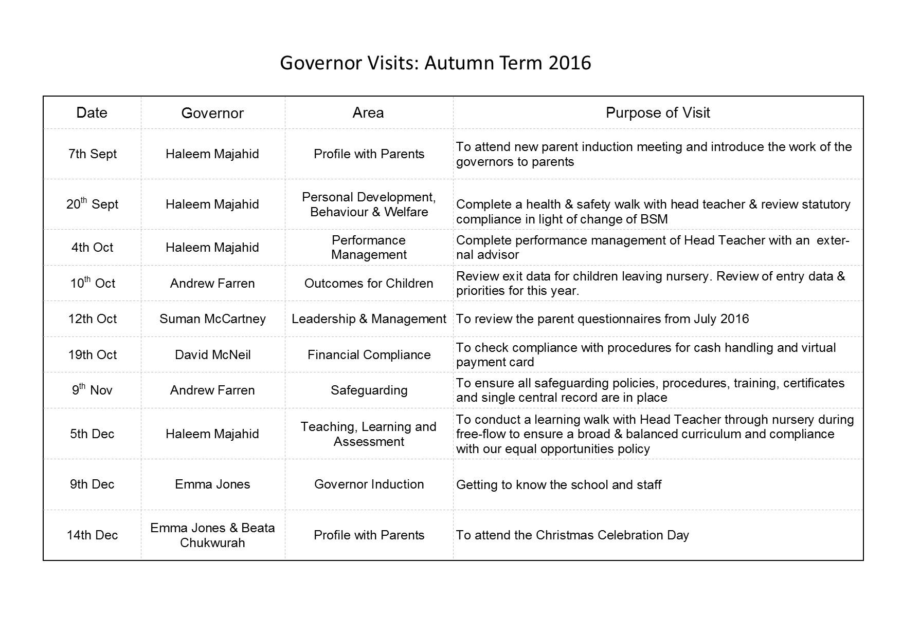 governor-visits-2016-17-editable